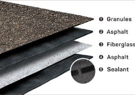 Composition roofing shingles